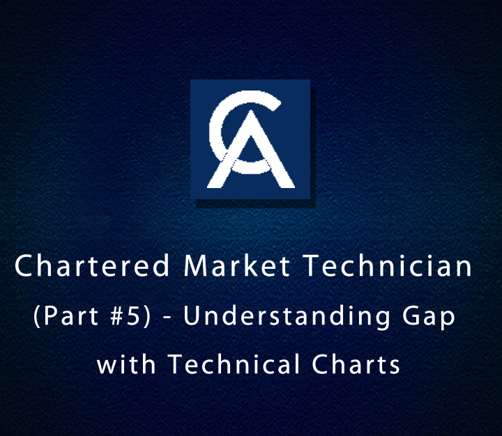 Chartered Market Technician (Part #5) - Understanding Gap with Technical Charts