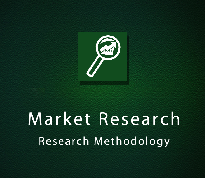 Market Research - Research Methodology